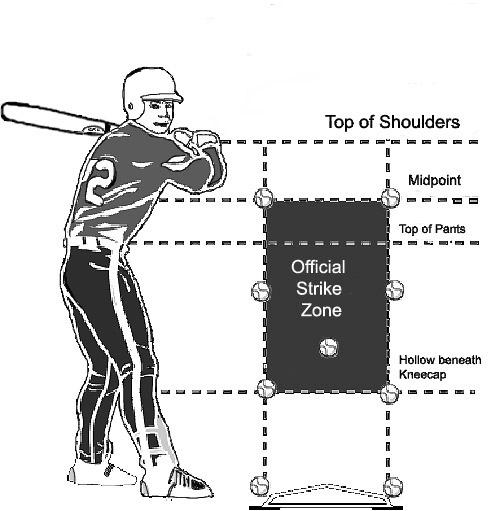 Pinellas County Umpires